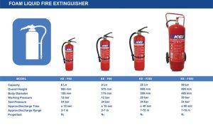 Foam Liquid Fire Extinguisher