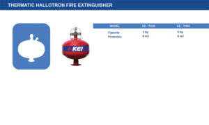 Thermatic Hallotron Fire Extinguisher